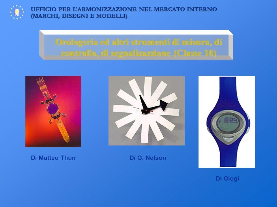 Orologeria ed altri strumenti di misura, di controllo, di segnalizazzione (Classe 10)