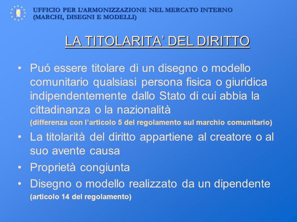 LA TITOLARITA' DEL DIRITTO