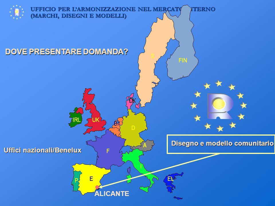 Uffici nazionali/Benelux Disegno e modello comunitario