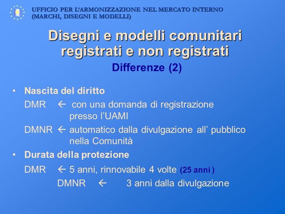 Disegni e modelli comunitari registrati e non registrati Differenze (2)