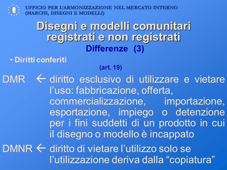 Disegni e modelli comunitari registrati e non registrati Differenze (3)