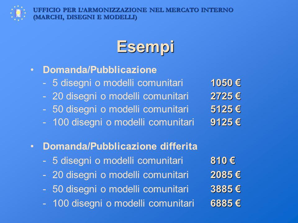 Esempi Domanda/Pubblicazione - 5 disegni o modelli comunitari 1050 €