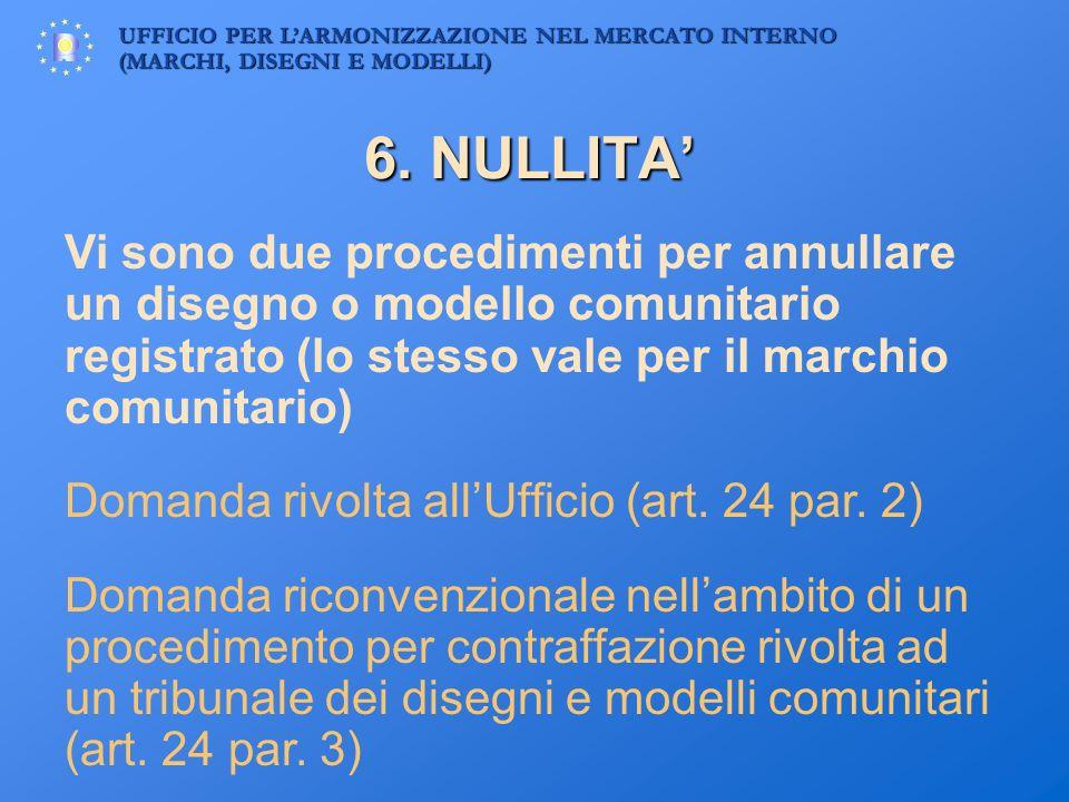 6. NULLITA' Vi sono due procedimenti per annullare un disegno o modello comunitario registrato (lo stesso vale per il marchio comunitario)