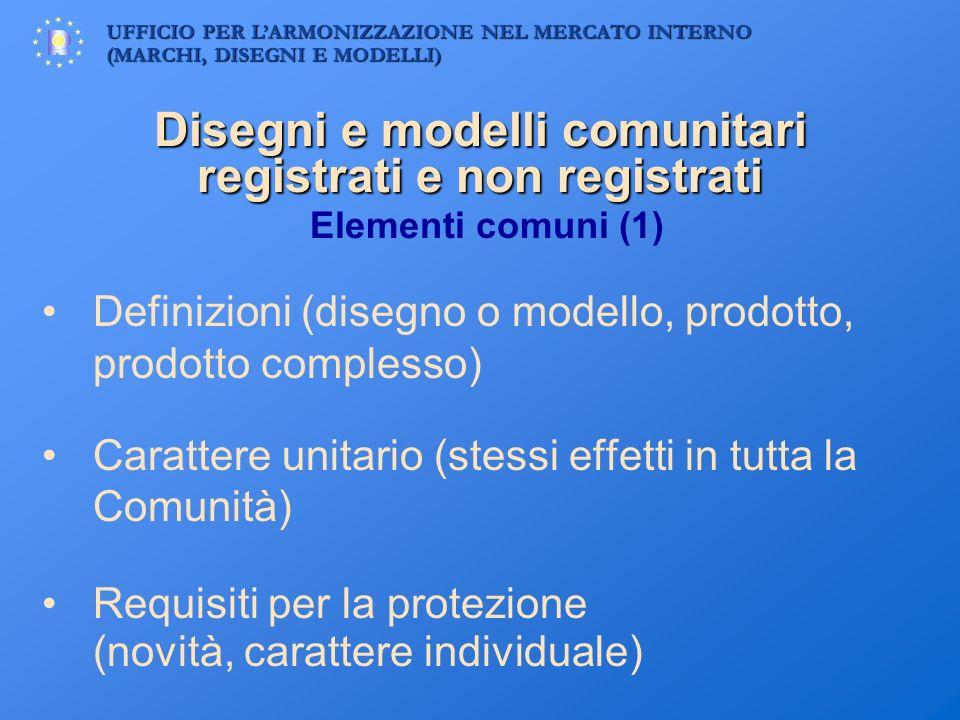 Disegni e modelli comunitari registrati e non registrati Elementi comuni (1)