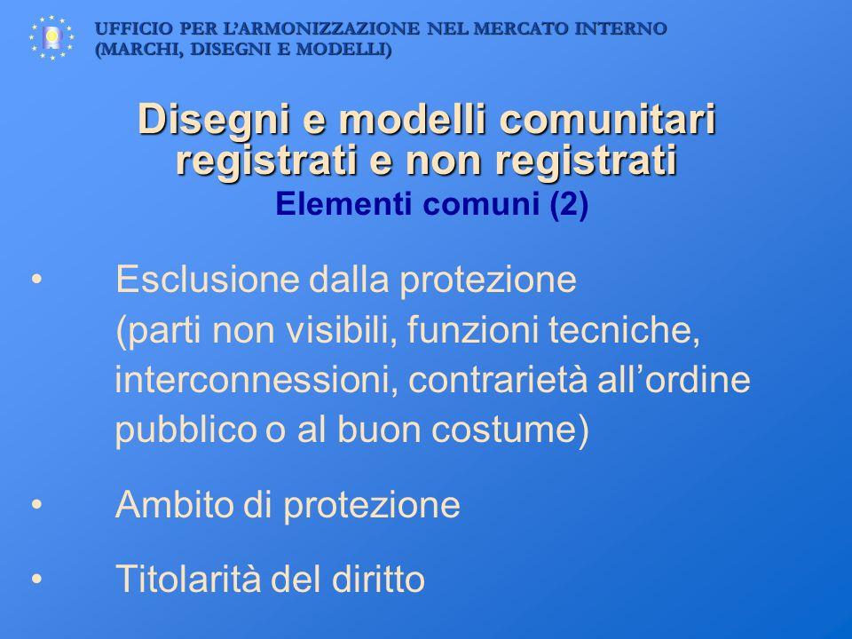 Disegni e modelli comunitari registrati e non registrati Elementi comuni (2)