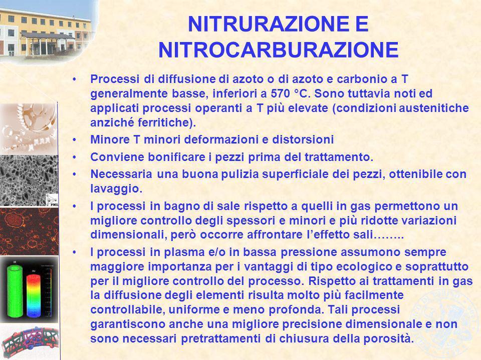 NITRURAZIONE E NITROCARBURAZIONE