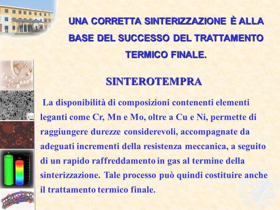 UNA CORRETTA SINTERIZZAZIONE È ALLA BASE DEL SUCCESSO DEL TRATTAMENTO TERMICO FINALE.
