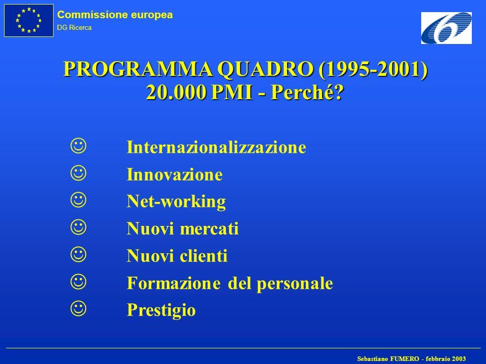 PROGRAMMA QUADRO (1995-2001) 20.000 PMI - Perché