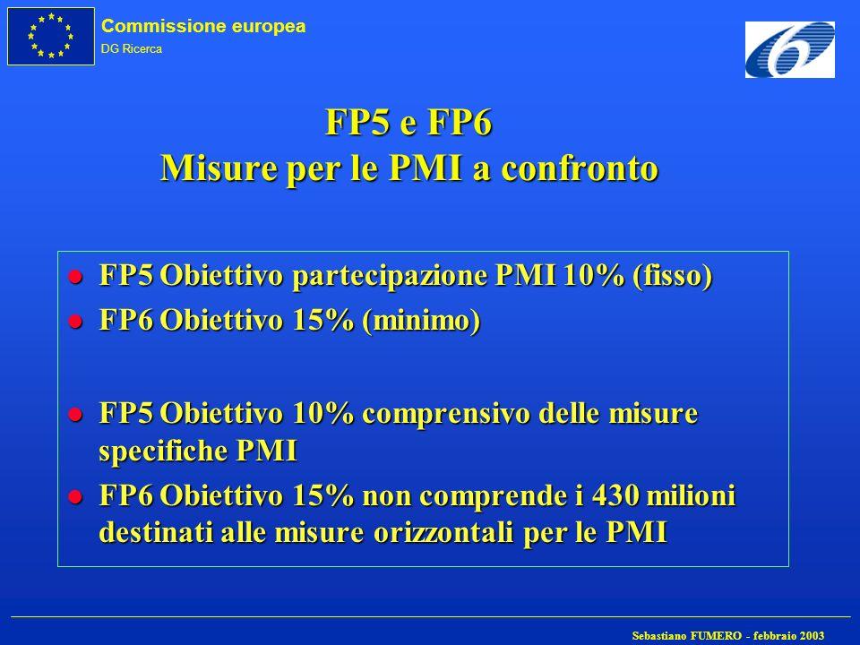 FP5 e FP6 Misure per le PMI a confronto