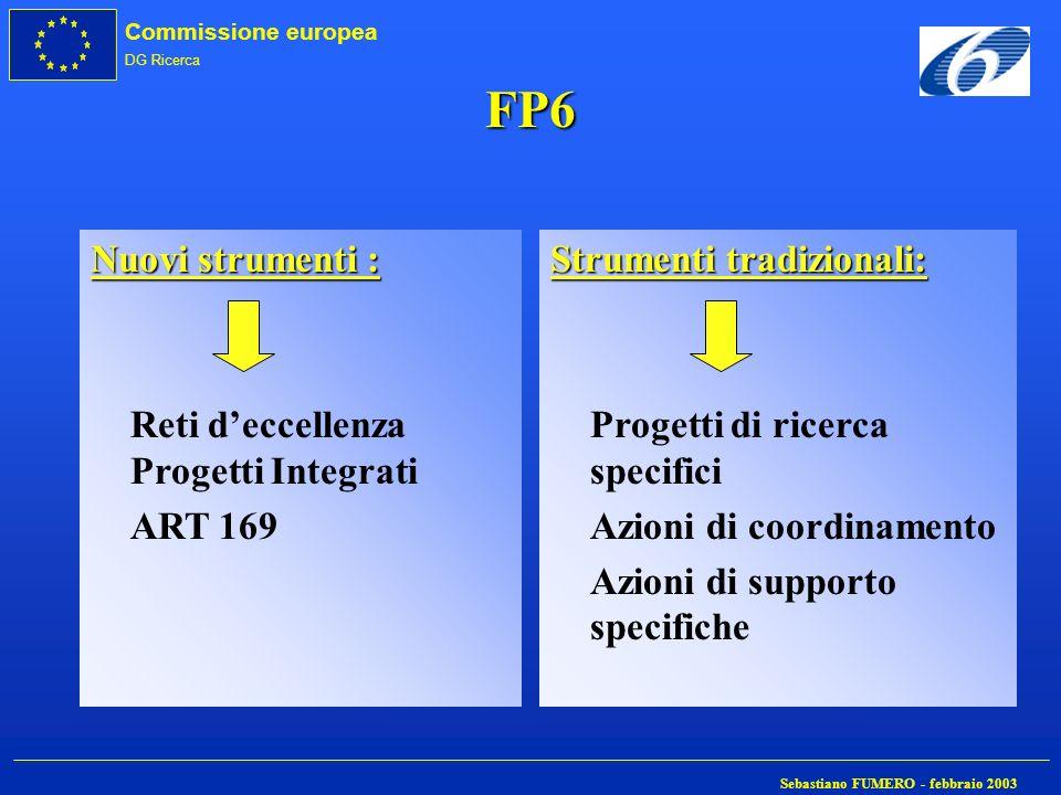 FP6 Nuovi strumenti : Reti d'eccellenza Progetti Integrati ART 169