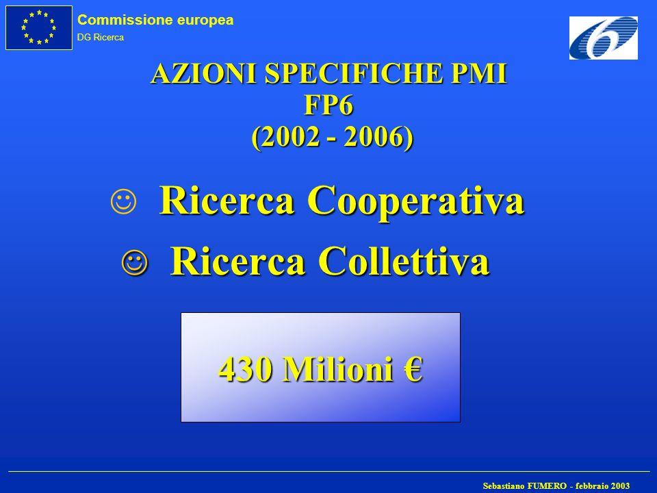 AZIONI SPECIFICHE PMI FP6 (2002 - 2006)