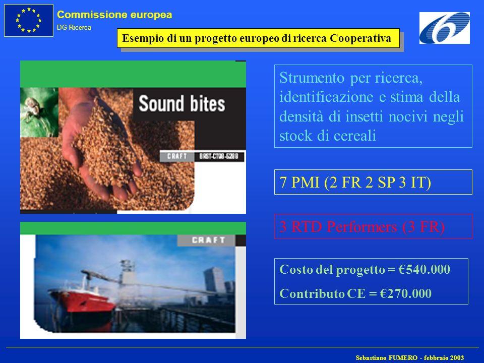 Esempio di un progetto europeo di ricerca Cooperativa