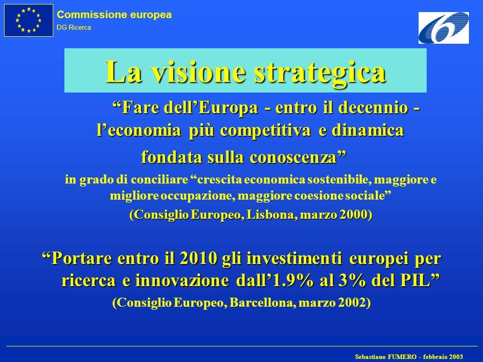 La visione strategica Fare dell'Europa - entro il decennio - l'economia più competitiva e dinamica.