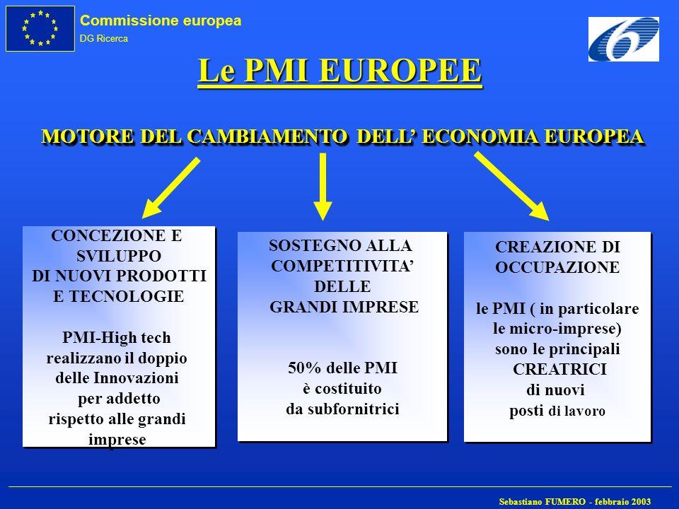 MOTORE DEL CAMBIAMENTO DELL' ECONOMIA EUROPEA