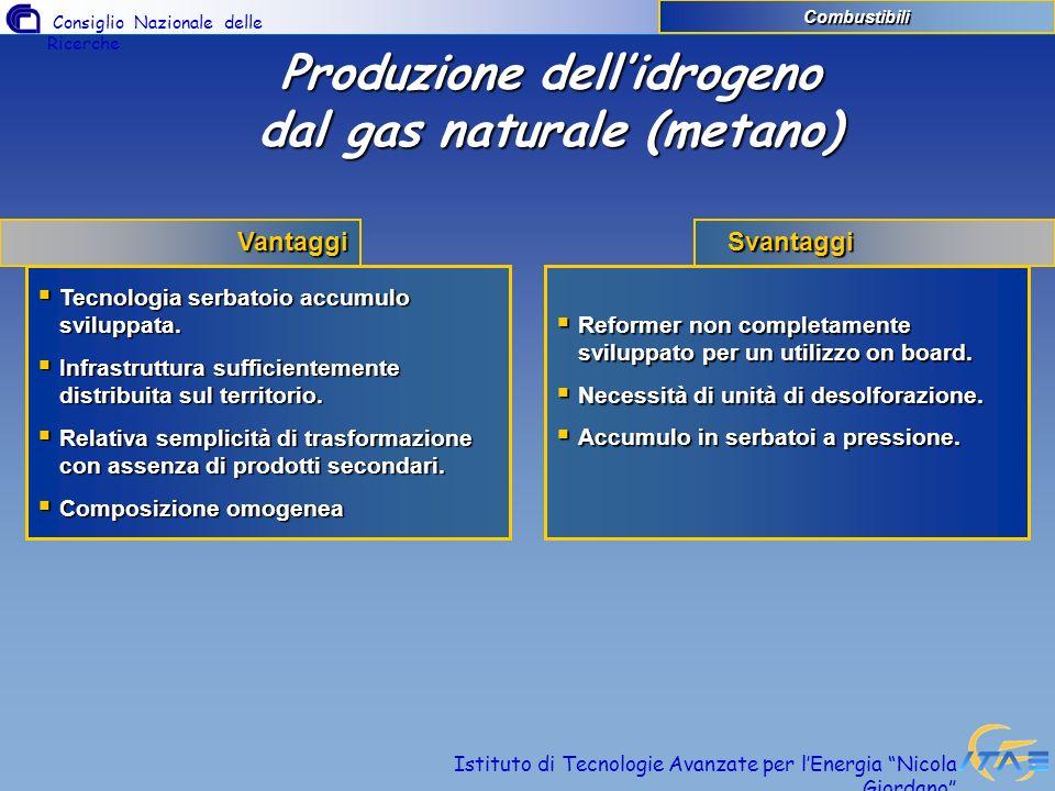 Produzione dell'idrogeno dal gas naturale (metano)