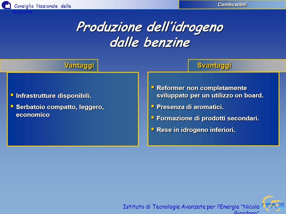 Produzione dell'idrogeno dalle benzine