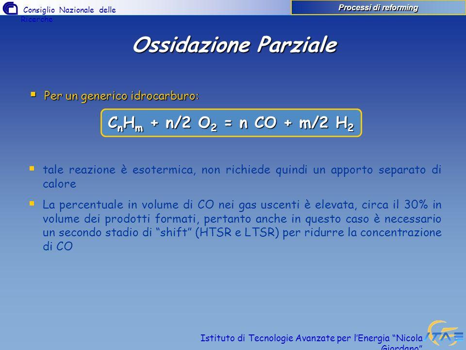 Ossidazione Parziale CnHm + n/2 O2 = n CO + m/2 H2