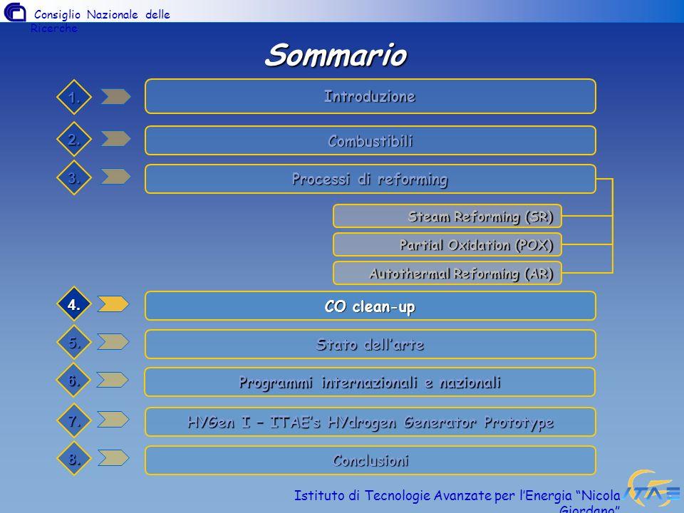 Sommario 1. Introduzione 2. Combustibili 3. Processi di reforming 4.