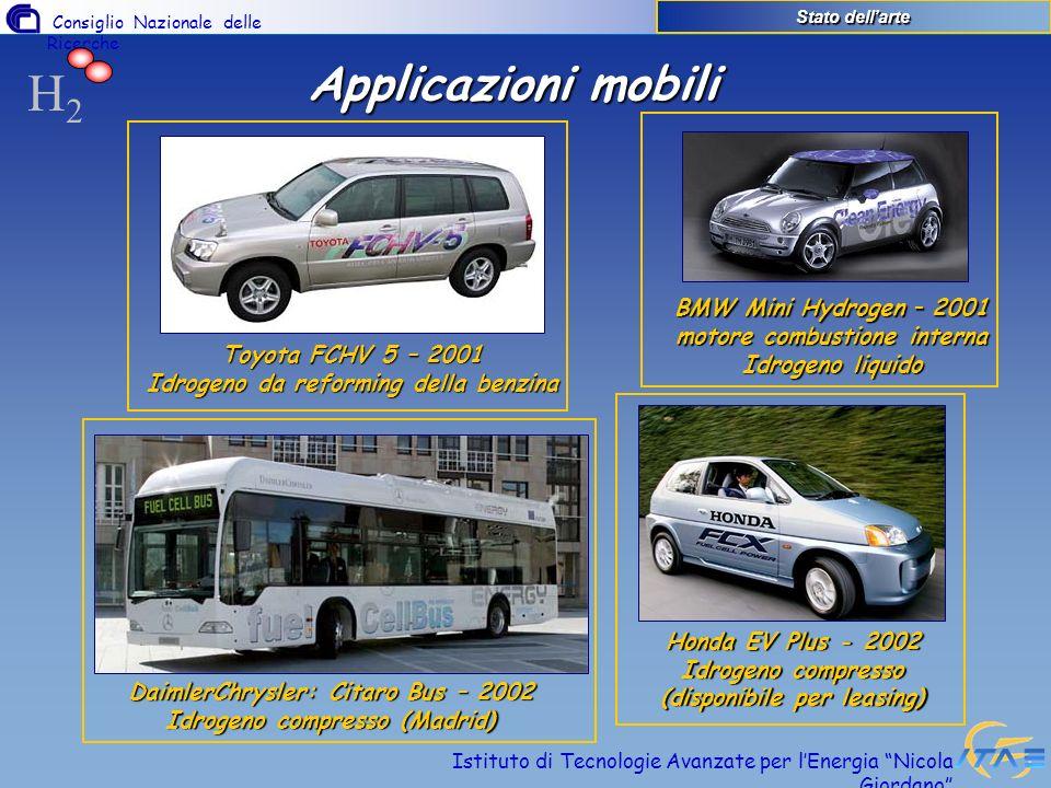 Stato dell'arte H2. Applicazioni mobili. Honda EV Plus - 2002 Idrogeno compresso (disponibile per leasing)