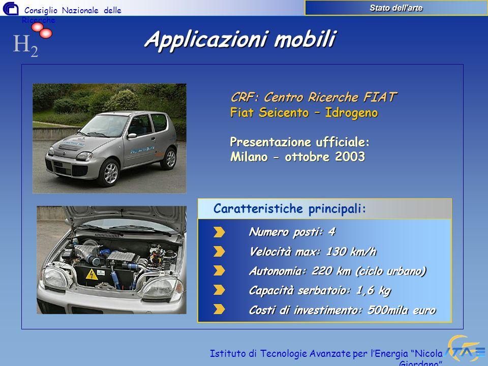 H2 Applicazioni mobili CRF: Centro Ricerche FIAT