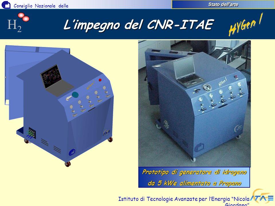 H2 L'impegno del CNR-ITAE Prototipo di generatore di idrogeno