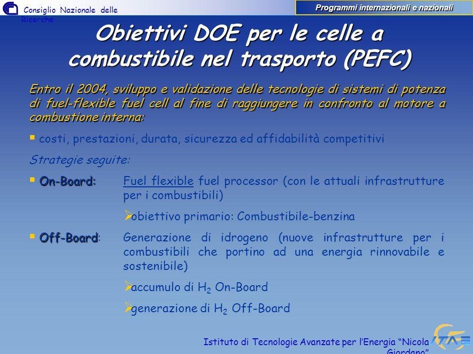 Obiettivi DOE per le celle a combustibile nel trasporto (PEFC)