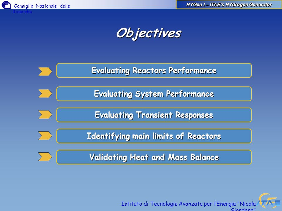 Objectives Evaluating Reactors Performance
