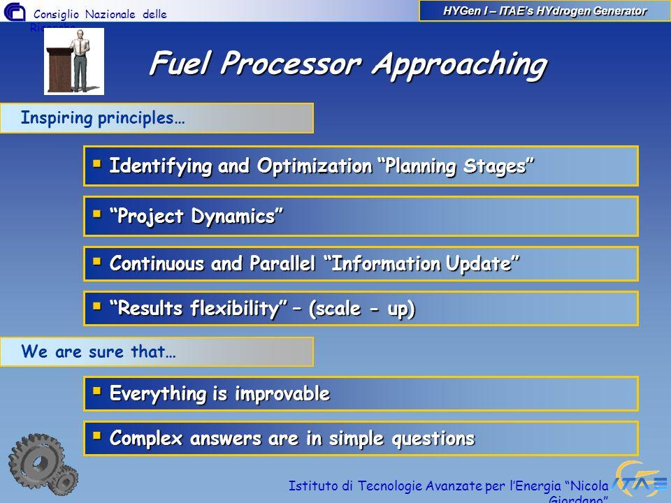 HYGen I – ITAE's HYdrogen Generator Fuel Processor Approaching