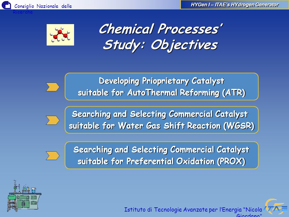 Chemical Processes' Study: Objectives
