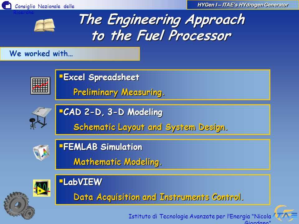 The Engineering Approach to the Fuel Processor