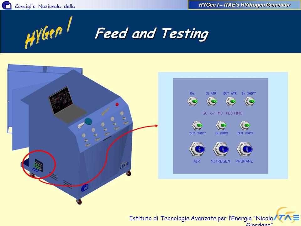 HYGen I – ITAE's HYdrogen Generator