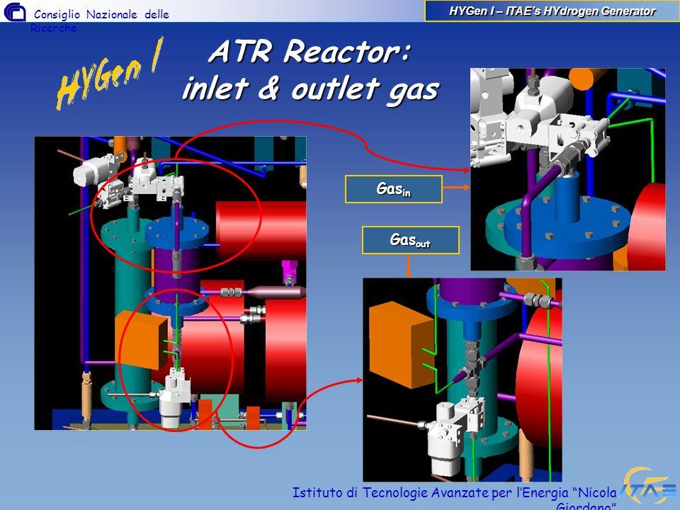 HYGen I – ITAE's HYdrogen Generator ATR Reactor: inlet & outlet gas