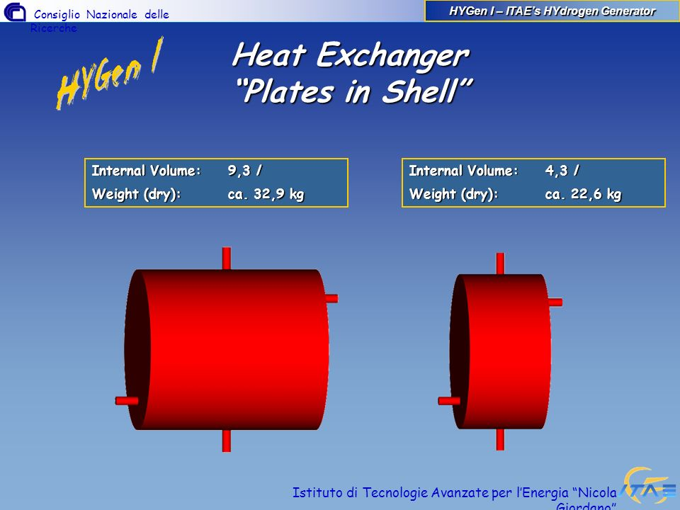 HYGen I – ITAE's HYdrogen Generator Heat Exchanger Plates in Shell