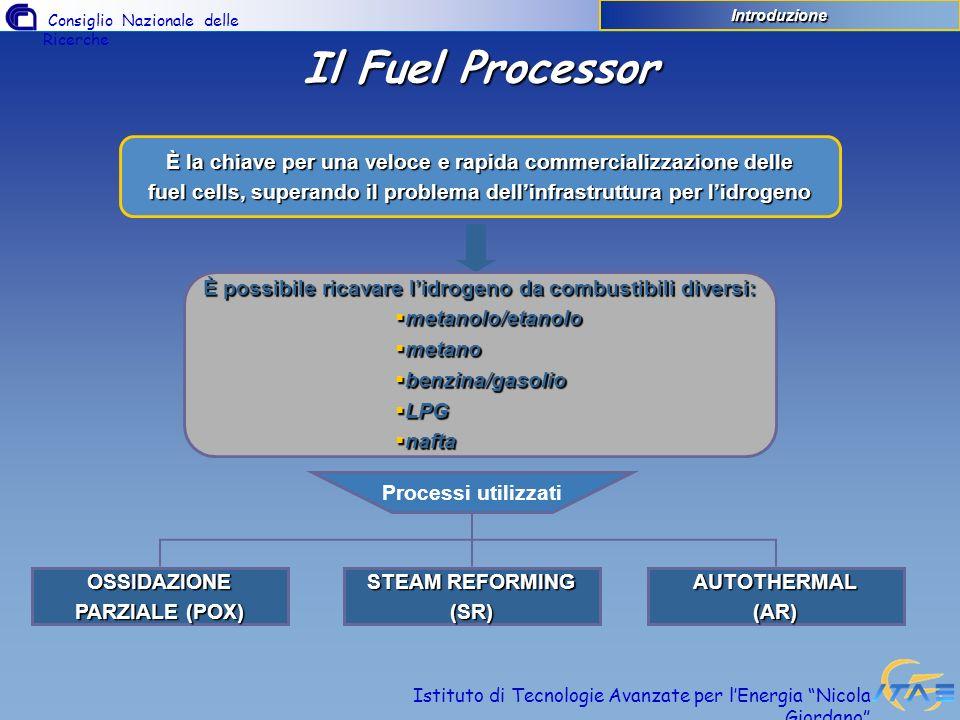 Introduzione Il Fuel Processor. È la chiave per una veloce e rapida commercializzazione delle.