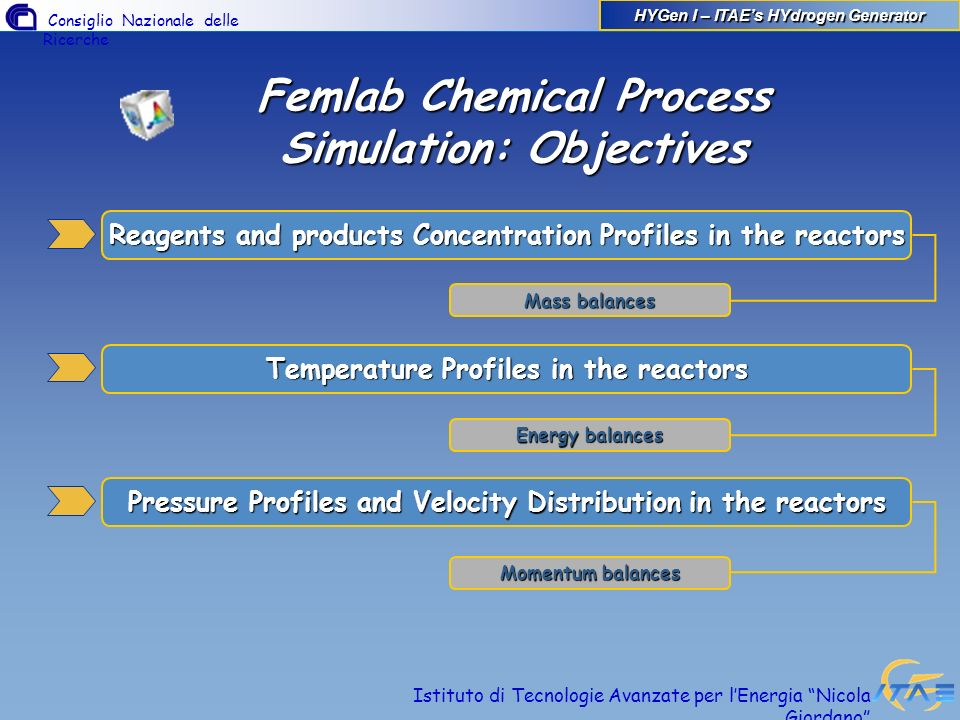 Femlab Chemical Process Simulation: Objectives