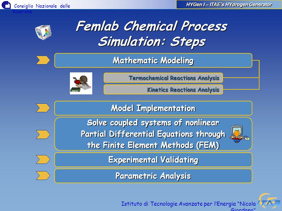 Femlab Chemical Process Simulation: Steps