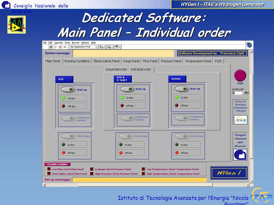 Dedicated Software: Main Panel – Individual order