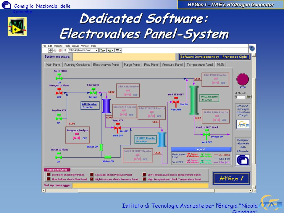 Dedicated Software: Electrovalves Panel-System