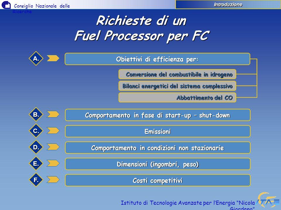 Richieste di un Fuel Processor per FC