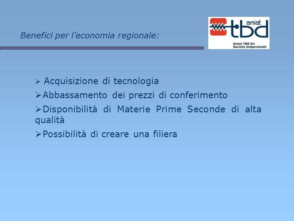 Benefici per l'economia regionale: