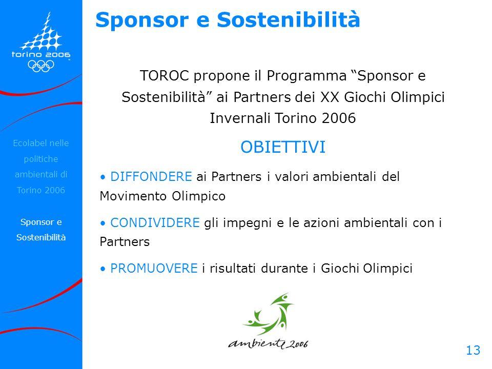 Sponsor e Sostenibilità