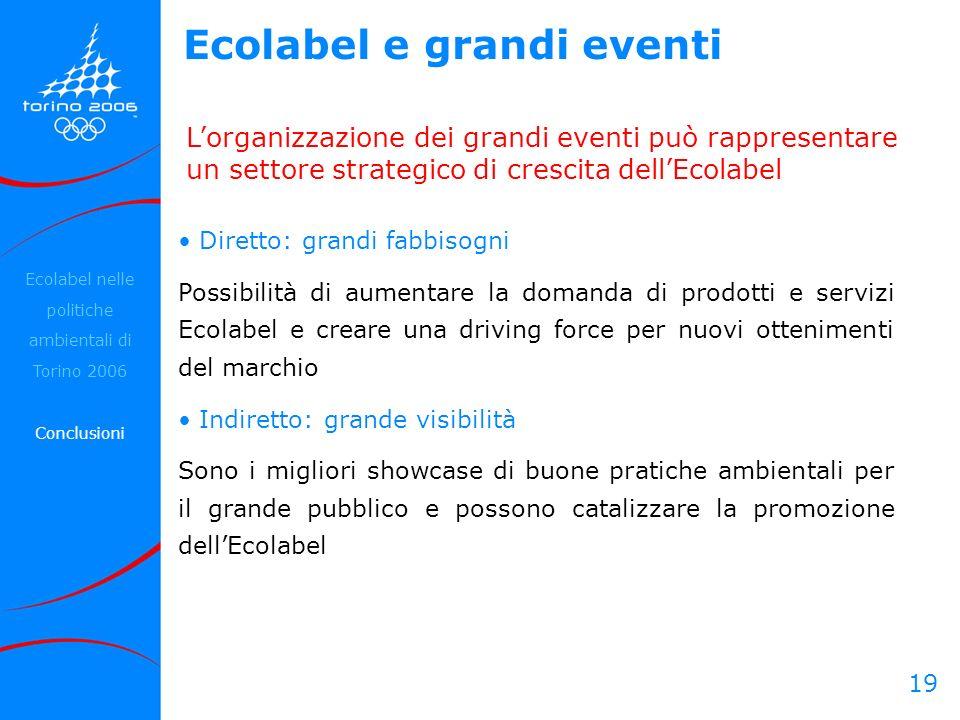 Ecolabel e grandi eventi