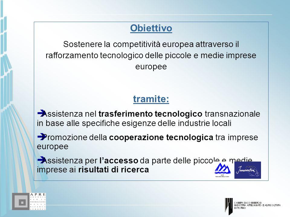Obiettivo Sostenere la competitività europea attraverso il rafforzamento tecnologico delle piccole e medie imprese europee.