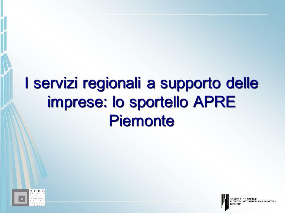 I servizi regionali a supporto delle imprese: lo sportello APRE Piemonte
