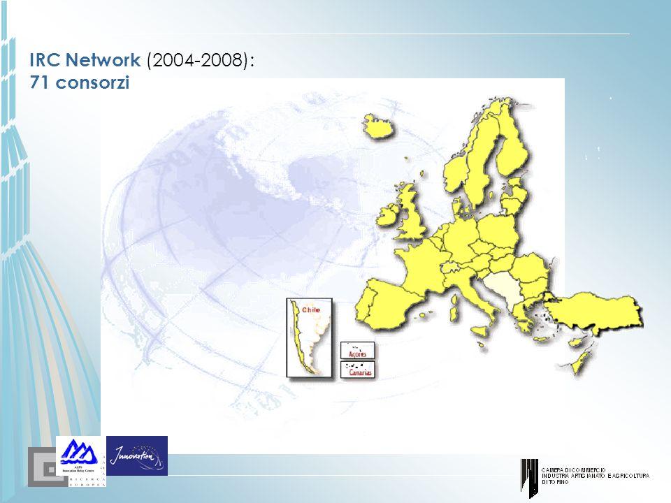 IRC Network (2004-2008): 71 consorzi