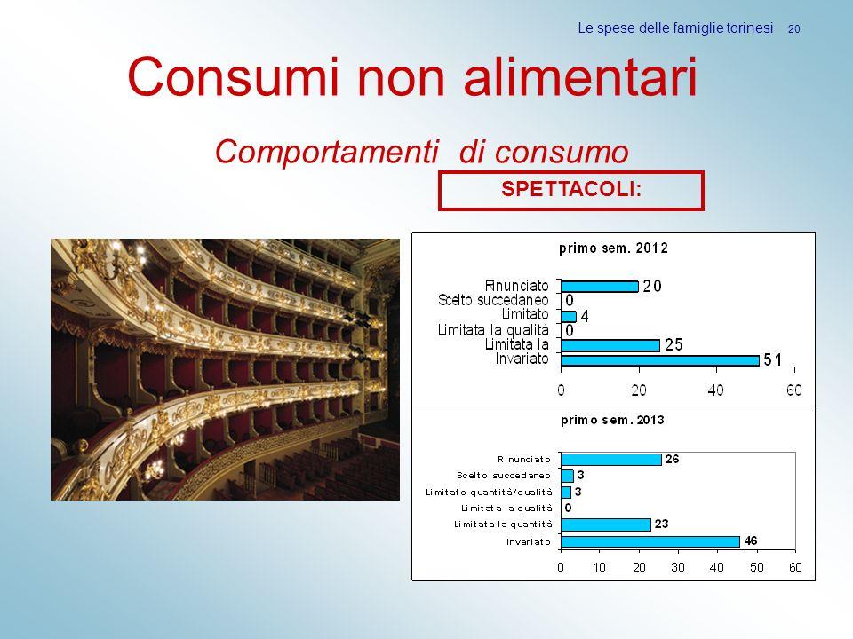 Consumi non alimentari Comportamenti di consumo