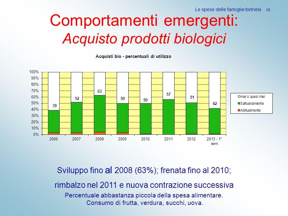 Comportamenti emergenti: Acquisto prodotti biologici