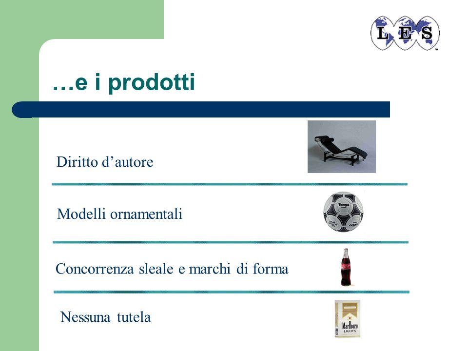 …e i prodotti Diritto d'autore Modelli ornamentali