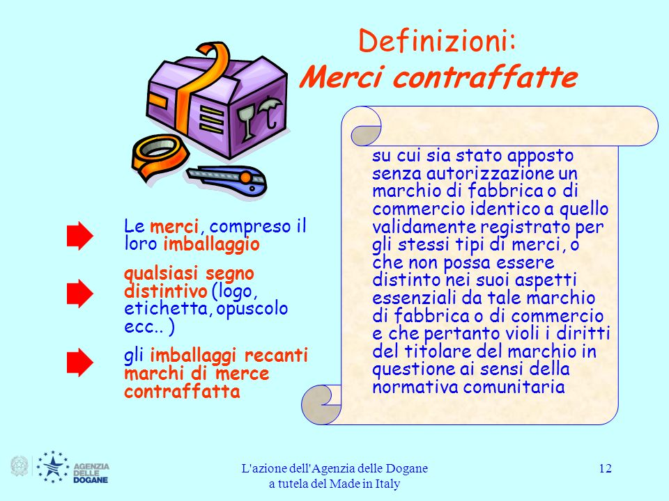 Definizioni: Merci contraffatte