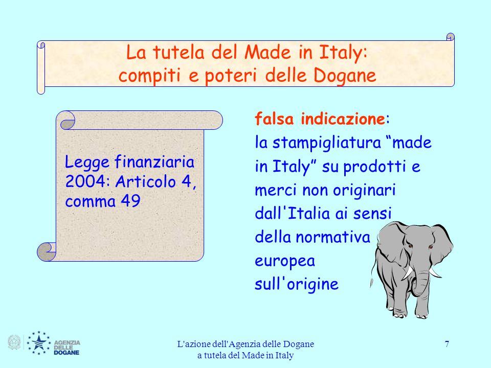 La tutela del Made in Italy: compiti e poteri delle Dogane